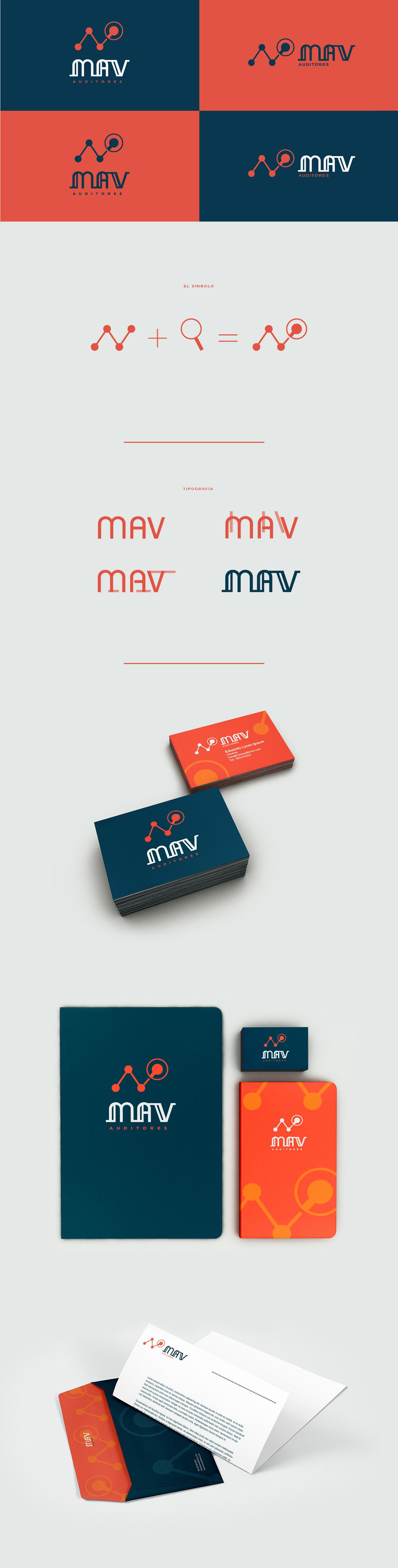 Identidad corporativa y Branding realizados por Locandia Valencia